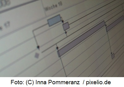 Projektmanagement: Gantt-Diagramm